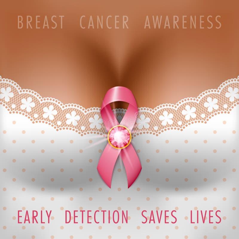 Consapevolezza del cancro al seno illustrazione vettoriale