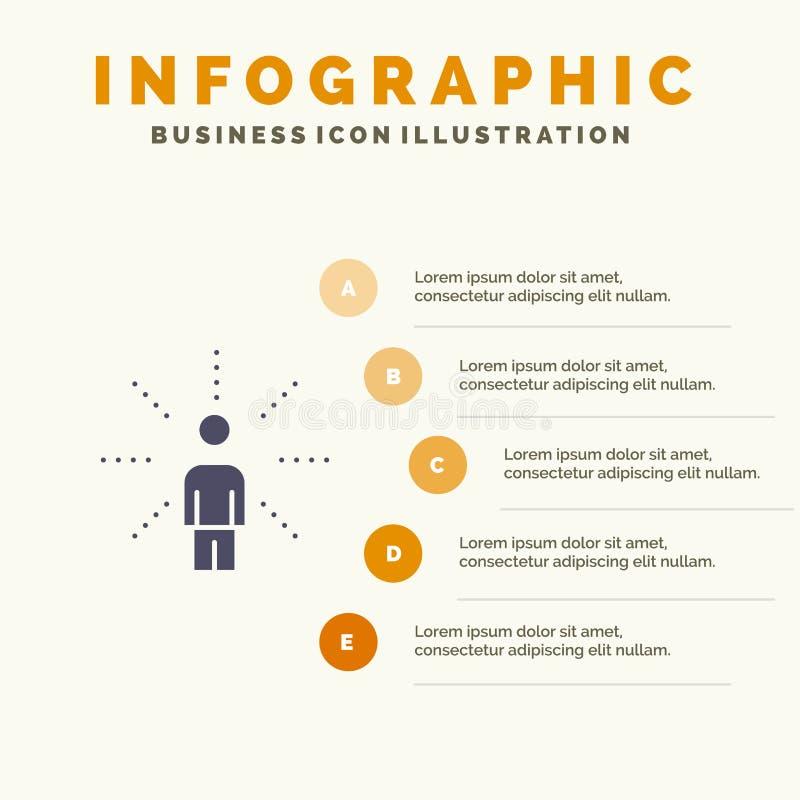Consapevolezza, tatto, essere umano, percezione, fondo solido di presentazione di punti di Infographics 5 dell'icona di senso illustrazione di stock