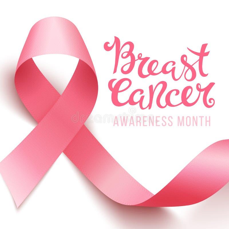 Conscience de cancer du sein illustration libre de droits