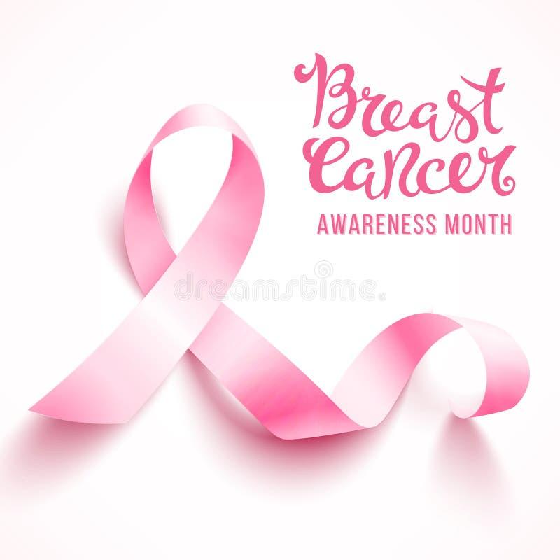 Conscientização do câncer da mama ilustração stock