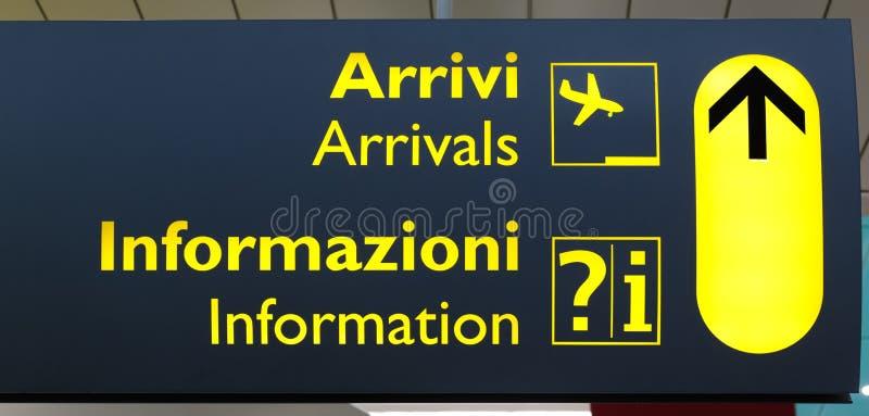 Conseil terminal italien d'infos image libre de droits