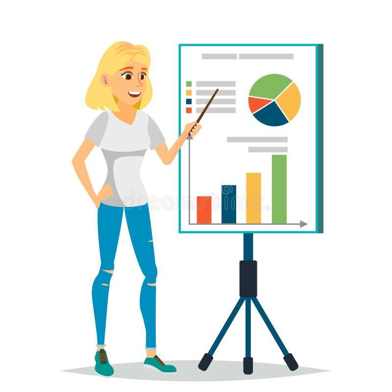 Conseiller financier Vector Femme d'affaires, tableau noir La recherche professionnelle de soutien représente graphiquement le ma illustration libre de droits