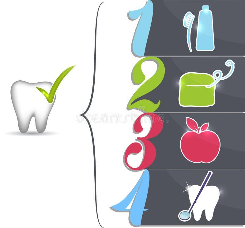 Conseils sains de dents illustration de vecteur
