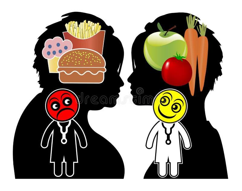 Consejo dietético de doctores stock de ilustración