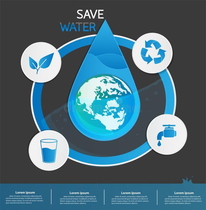Conservi il vettore o il fondo di progettazione grafica di informazioni dell'acqua illustrazione di stock