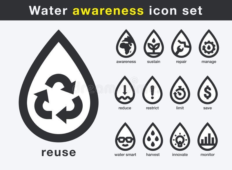 Conservi l'insieme dell'icona di consapevolezza dell'acqua Cali astuti di uso dell'acqua con il simbolo illustrazione di stock