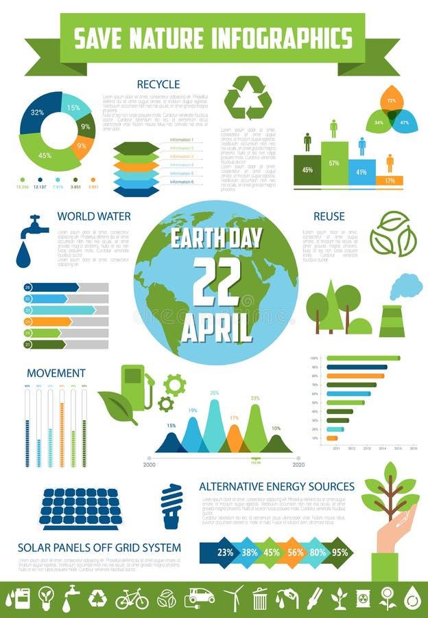 Conservi la natura infographic per progettazione di giornata per la Terra royalty illustrazione gratis