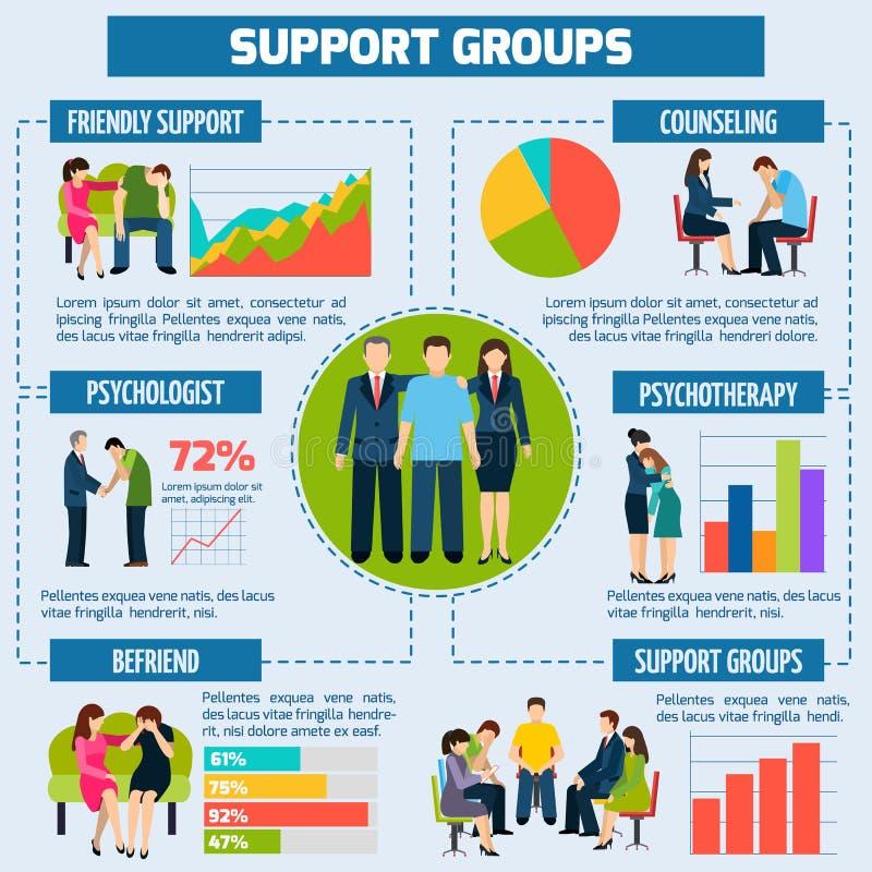 Consiglio e supporto psicologici Infographic illustrazione di stock