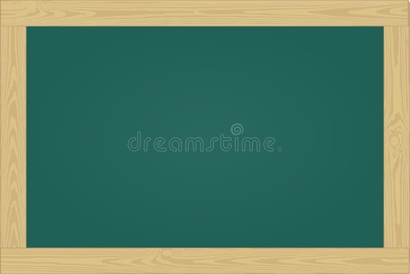 Consiglio scolastico illustrazione di stock