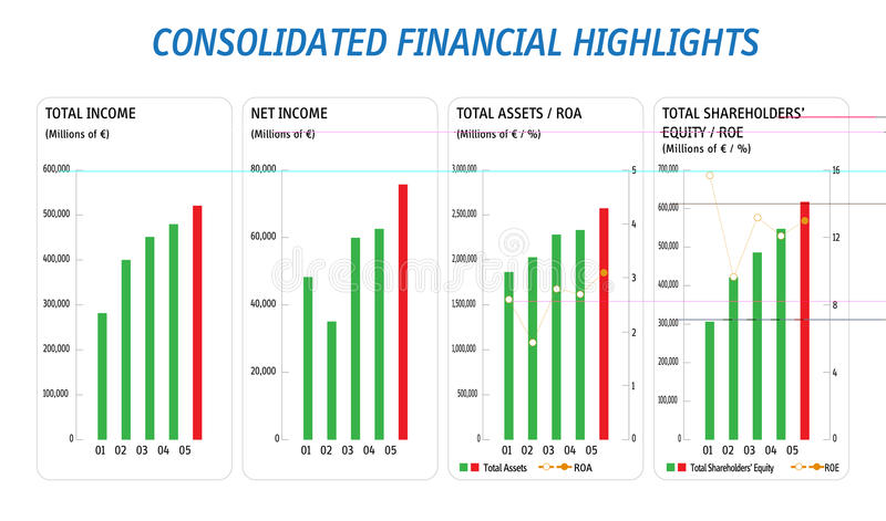 Consolidated balance sheet stock illustration