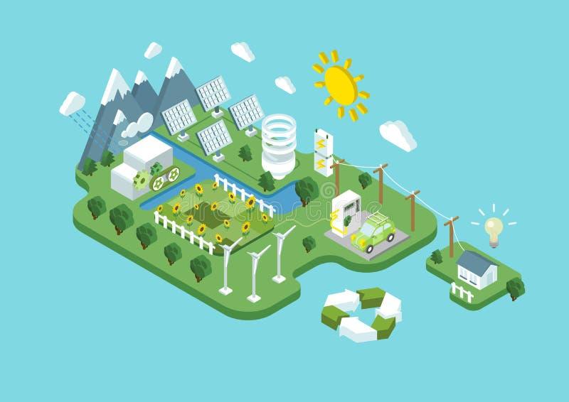 Consommation d'énergie renouvelable de vert isométrique plat de l'écologie 3d