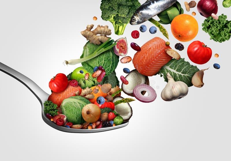Consommation saine de nourriture illustration de vecteur