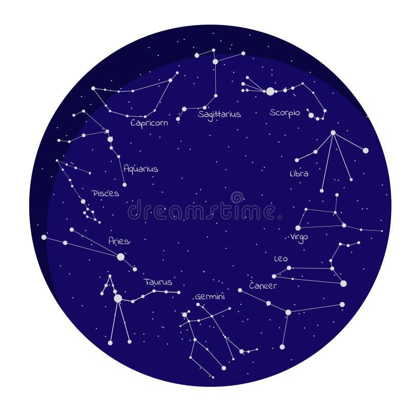 constelação ilustração royalty free