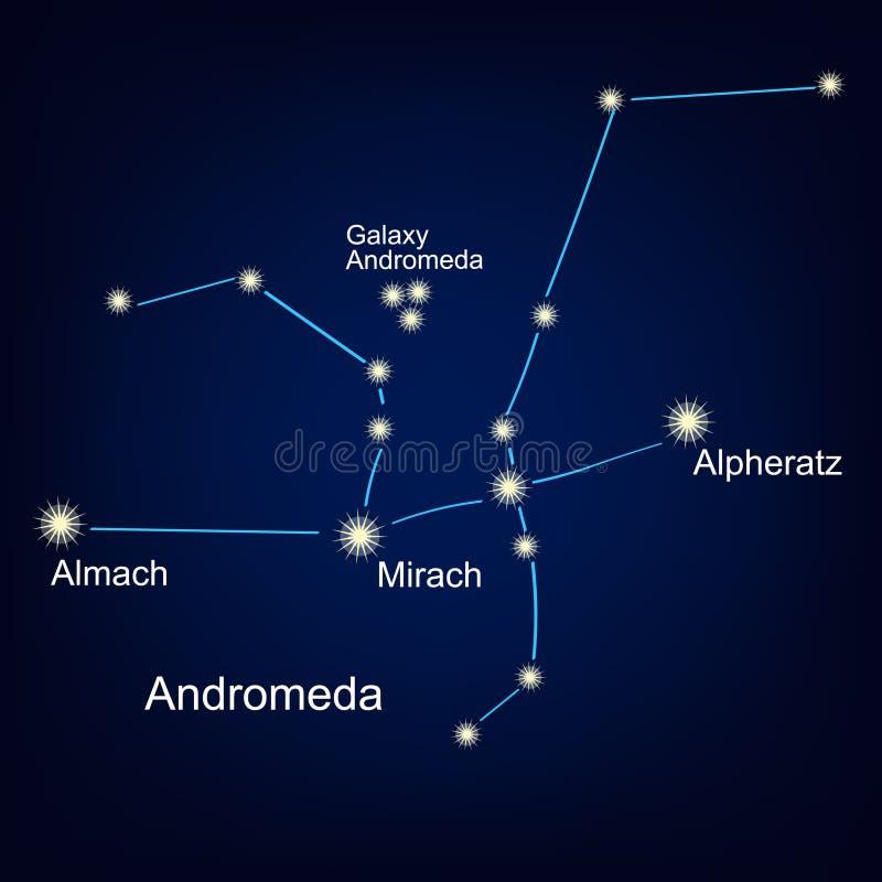 Constelação de andromeda contra o céu Ilustração do vetor ilustração stock