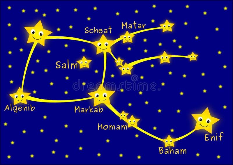 Constelação de Pegasus ilustração royalty free