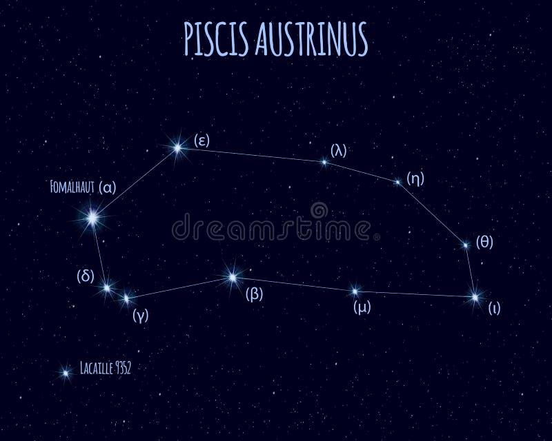 Constelação de Piscis Austrinus, ilustração do vetor com os nomes de estrelas básicas ilustração do vetor