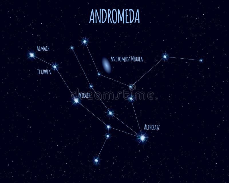 Constelação do Andromeda, ilustração do vetor com os nomes de estrelas básicas ilustração royalty free