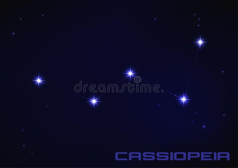 Constelação do Cassiopeia ilustração do vetor
