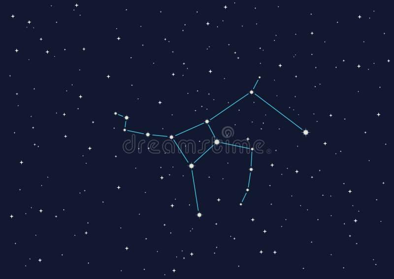 Constelação Hercules ilustração royalty free