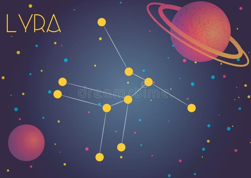 A constelação Lyra ilustração royalty free