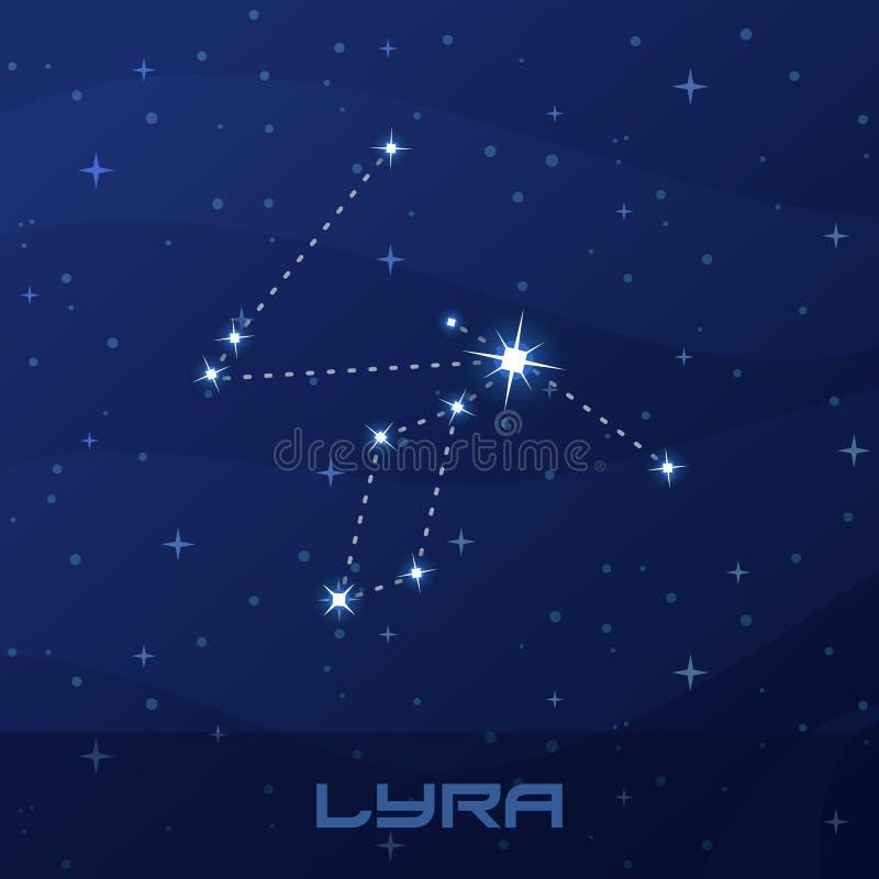 Constelação Lyra, lira, céu da estrela da noite ilustração royalty free