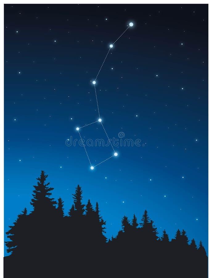 Constelação Ursa Minor ilustração do vetor