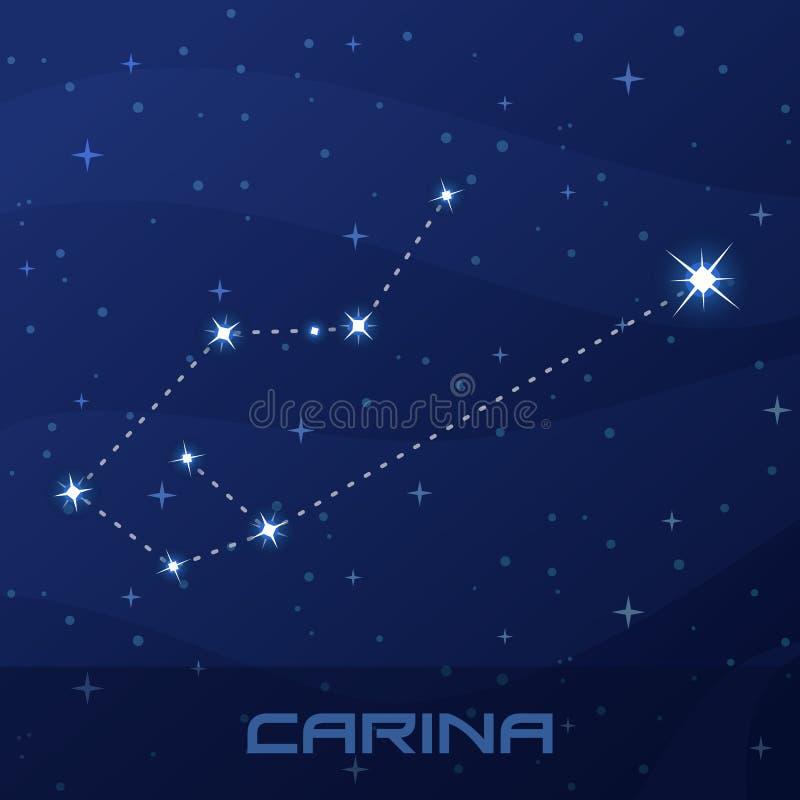 Constelación Carina, quilla, cielo de la estrella de la noche libre illustration