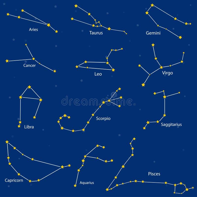 constelación de las muestras del zodiaco, ejemplo ilustración del vector