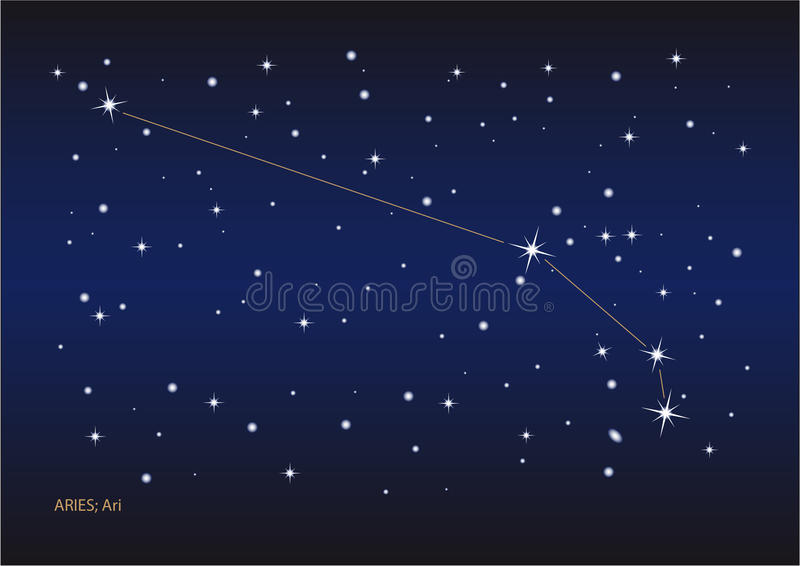 Constelación del aries ilustración del vector