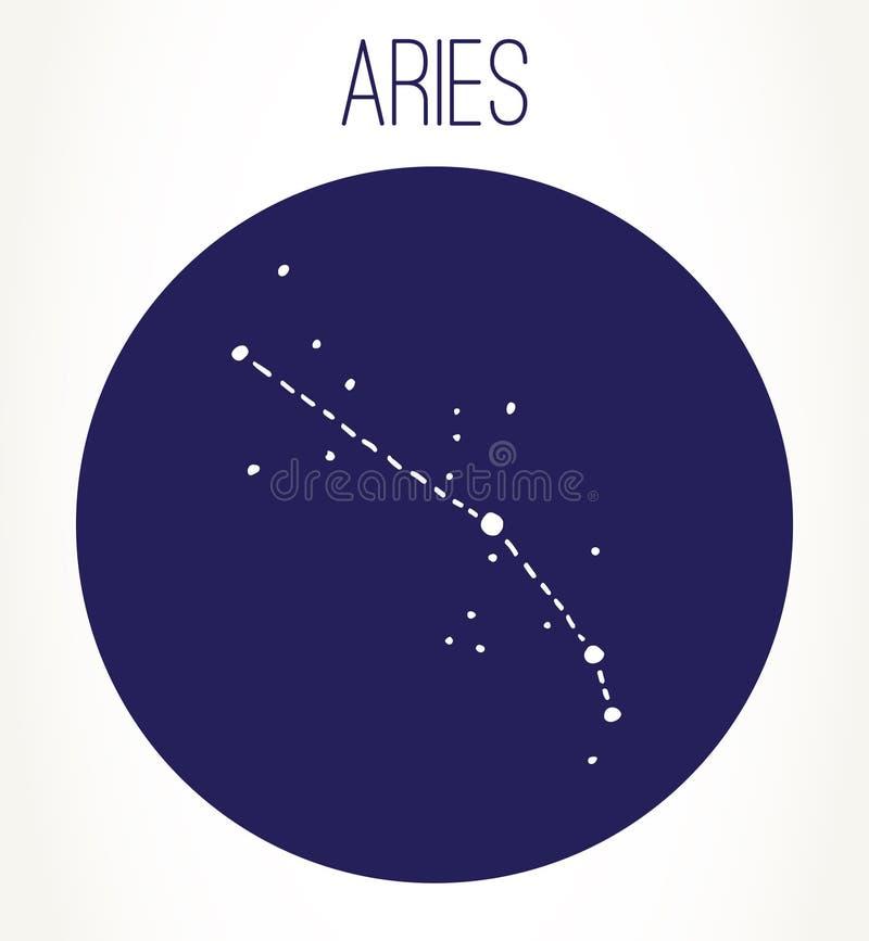 Constelación exhausta de la mano de la muestra de Aries Zodiac ilustración del vector