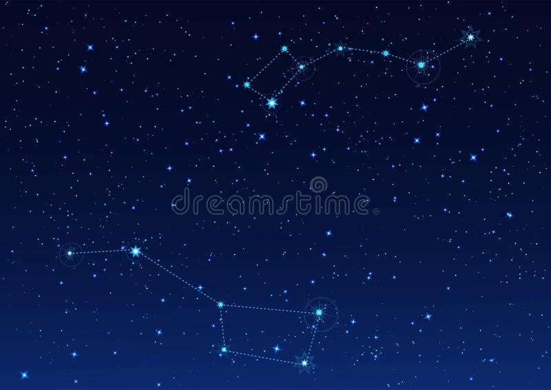 Constelación grande y pequeña del cazo Estrella polar cielo estrellado de la noche ilustración del vector