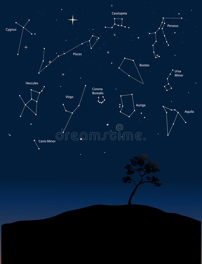 Constellaties 1 royalty-vrije illustratie