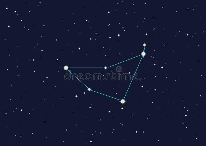 Constellation illustration de vecteur