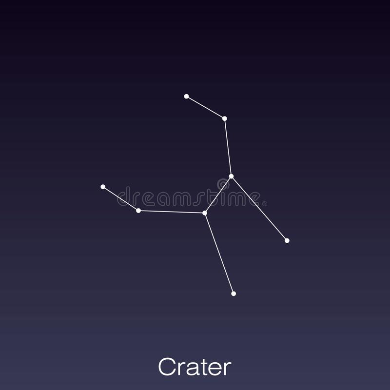 Constellation as it can be seen by the naked eye. Crater constellation as it can be seen by the naked eye royalty free illustration