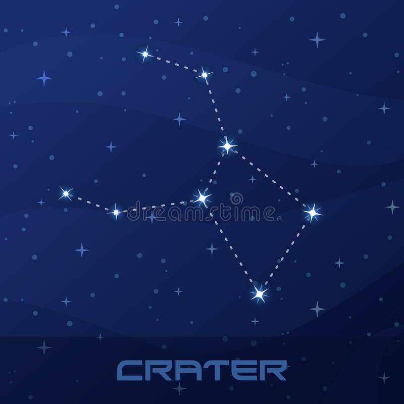 Constellation Crater, Cup, night star sky. Flyer advertisement royalty free illustration