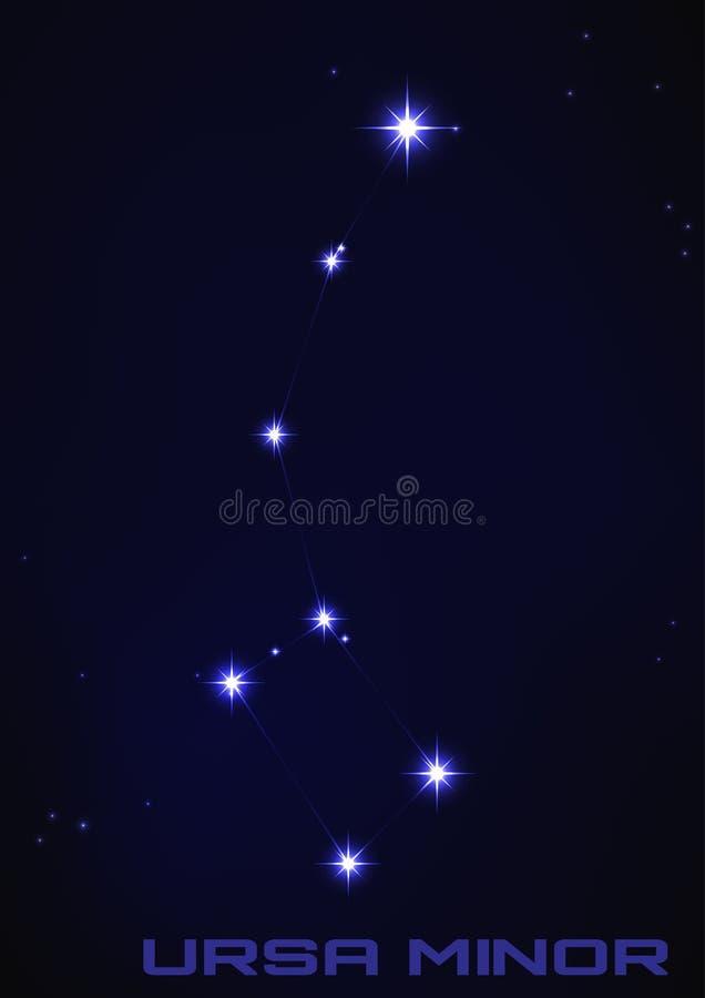 Constellation d'Ursa Minor illustration libre de droits