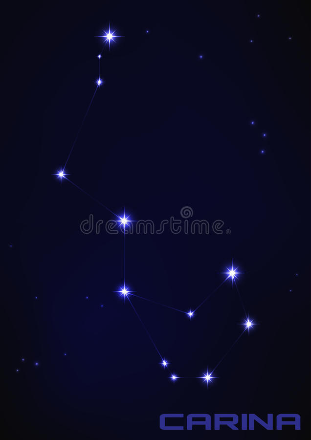 Constellation de Carina illustration libre de droits