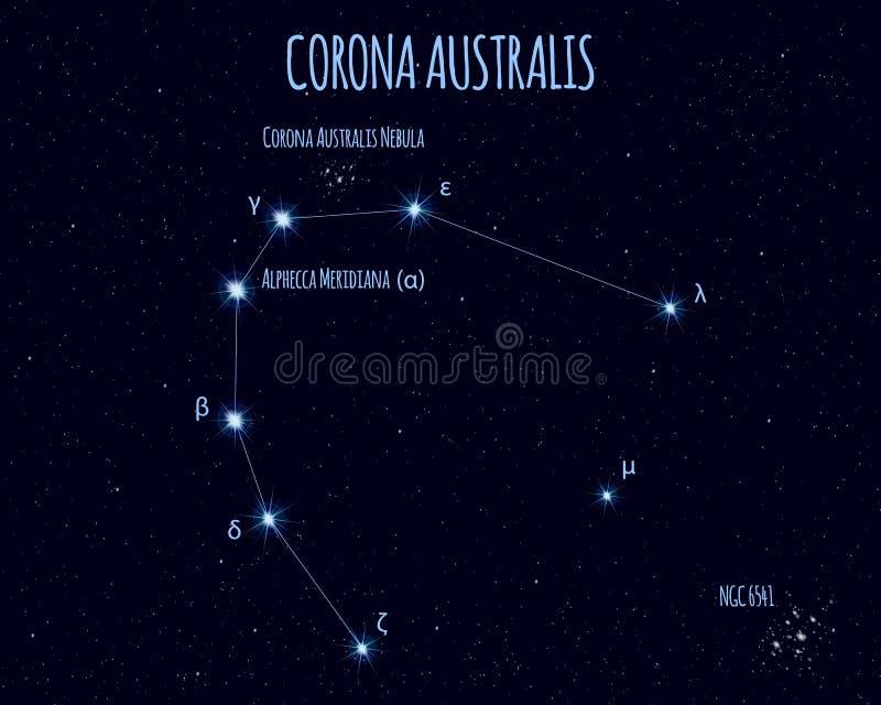 Constellation de Corona Australis, illustration de vecteur avec les noms des étoiles de base illustration de vecteur