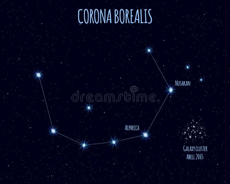 Constellation de Corona Borealis, illustration de vecteur avec les noms des étoiles de base illustration stock