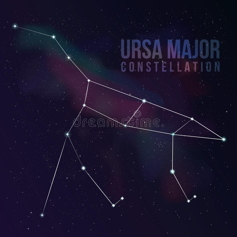 Constellation de grand huit (le grand ours) illustration de vecteur