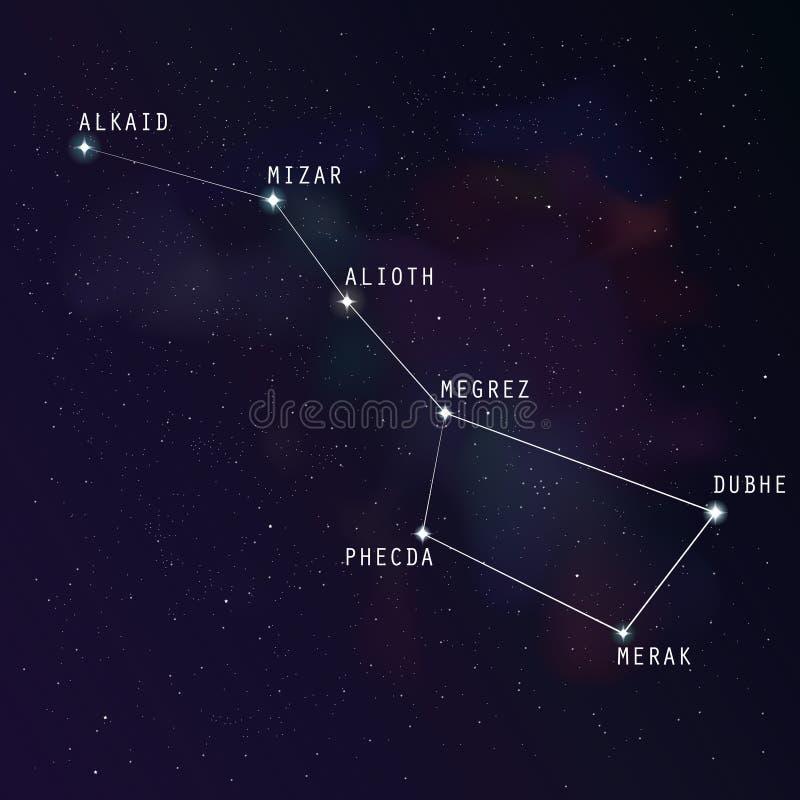 Constellation de grand huit (le grand ours) illustration stock