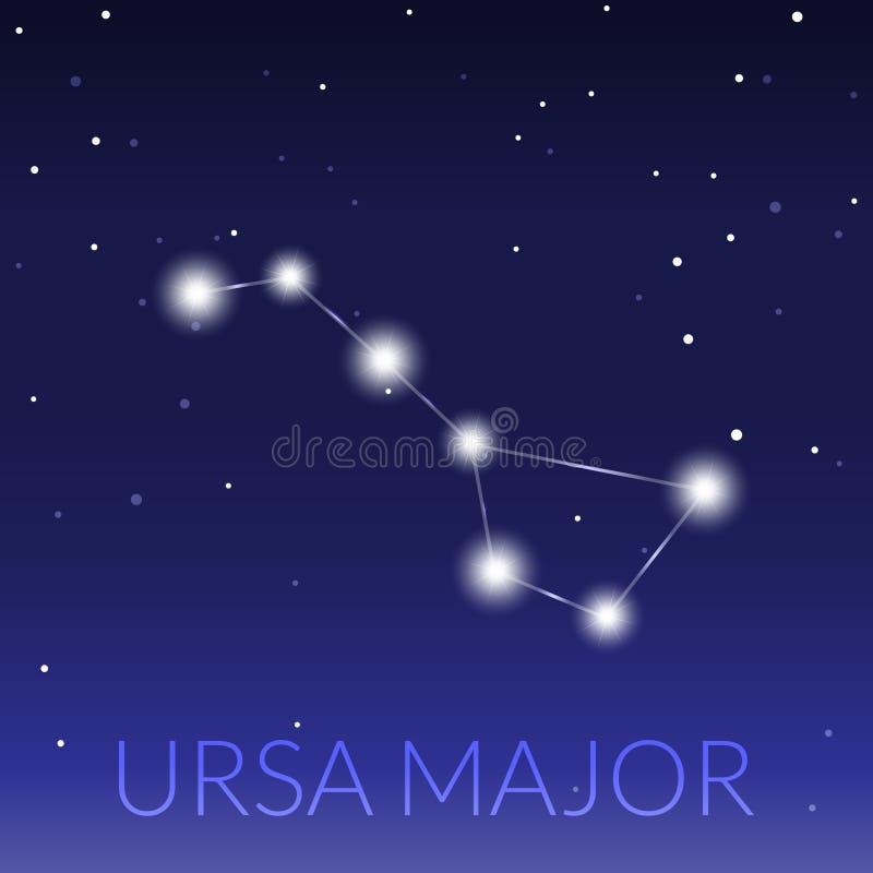 Constellation de grand ours de grand huit ou de commandant d'ursa Ciel étoilé avec la constellation illustration libre de droits