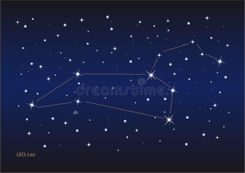 Constellation de Lion illustration stock