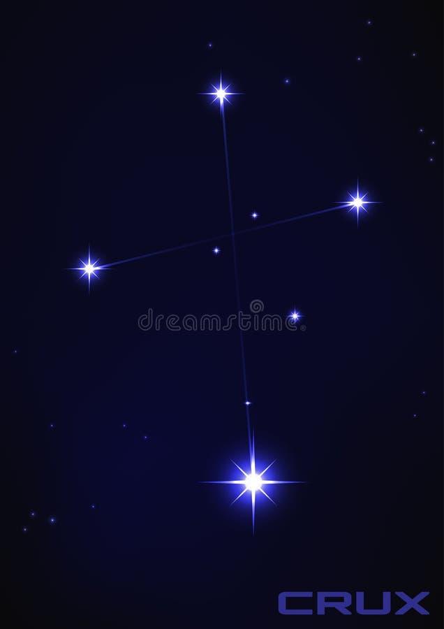Constellation de noeud illustration de vecteur