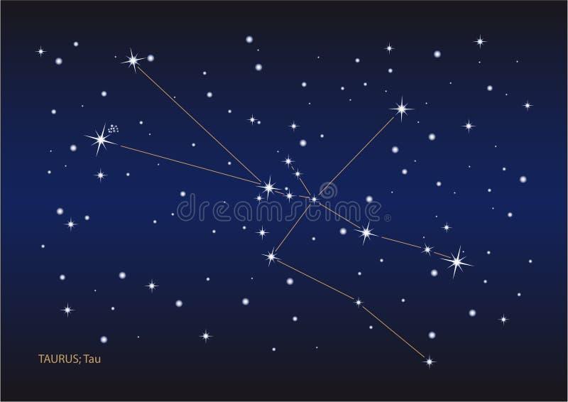 Constellation de Taureau illustration stock