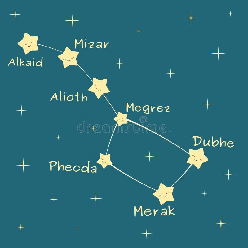 Bien-aimé Constellation Mignonne De Grand Huit De Bande Dessinée Avec Le Nom  OH63