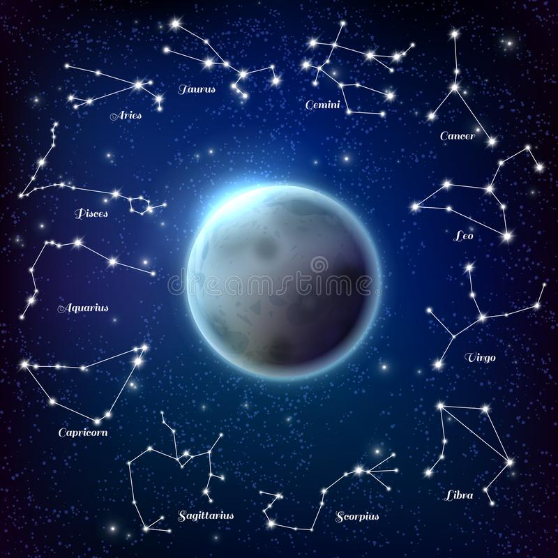 Free Constellations Circular Composition Poster Stock Photo - 135914100