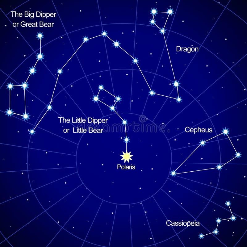 Constellations de l'hémisphère nord illustration de vecteur