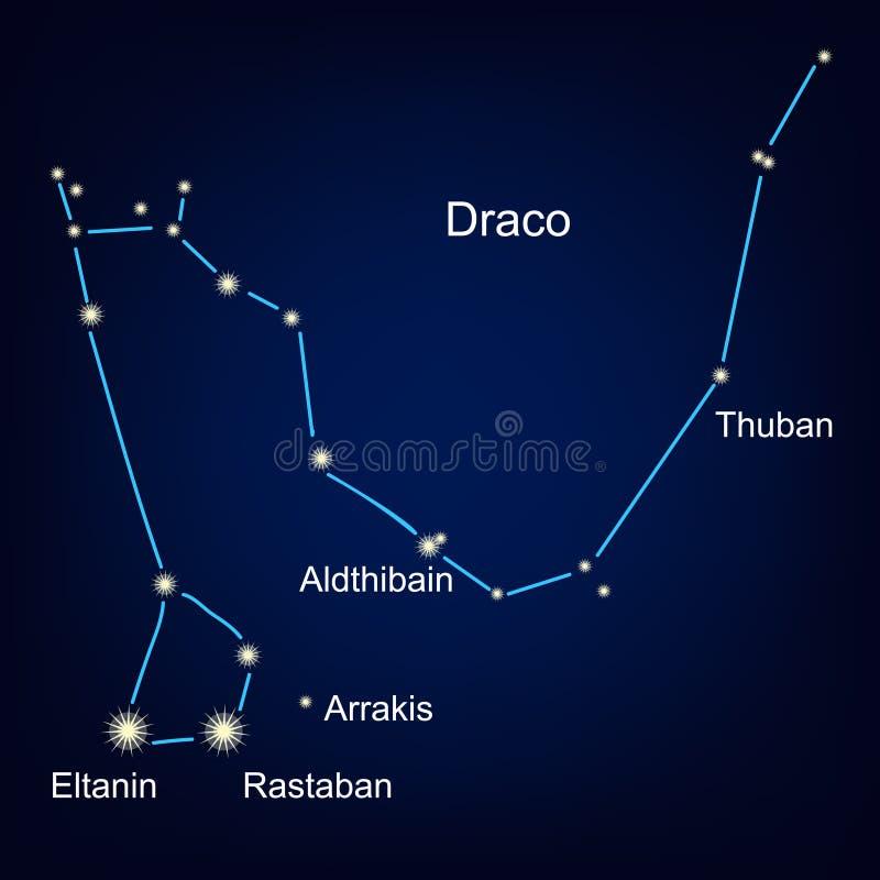 Constellations des étoiles d'horoscope de dragon Vecteur illustration stock