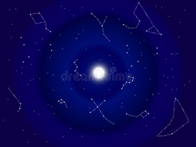 Constellations zodiac sky night stock photos
